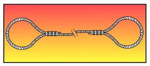 Câble en acier inoxydable de 1mm de diamètre, prix au mètre